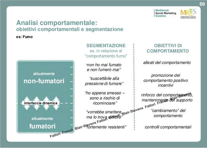69Analisi comportamentale:obiettivi comportamentali e segmentazionees: Fumo                           SEGMENTAZIONE       ...