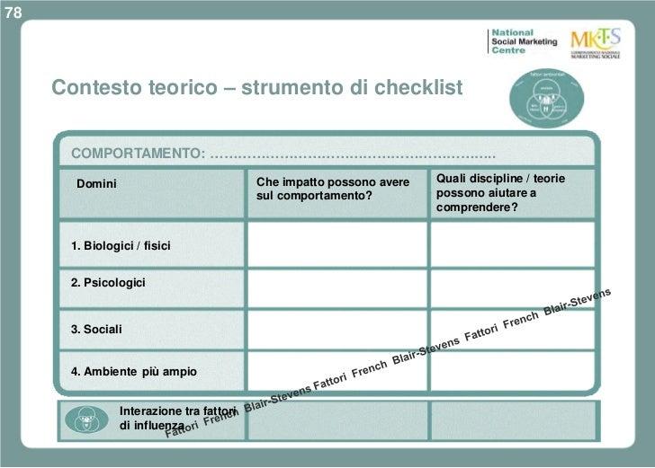 78     Contesto teorico – strumento di checklist      COMPORTAMENTO: ……………………………………………………..       Domini                  ...