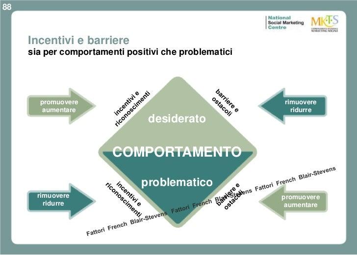 88     Incentivi e barriere     sia per comportamenti positivi che problematici       promuovere                          ...