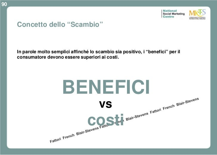 """90     Concetto dello """"Scambio""""     In parole molto semplici affinché lo scambio sia positivo, i """"benefici"""" per il     con..."""