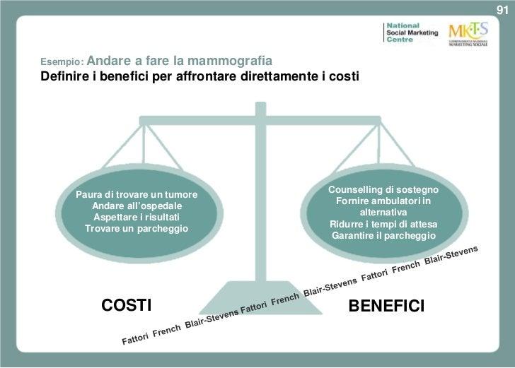 91Esempio:Andare a fare la mammografiaDefinire i benefici per affrontare direttamente i costi                             ...