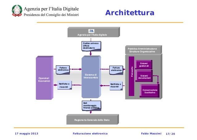 Fatturazione elettronica per la pubblica amministrazione for Codice univoco per fatturazione elettronica