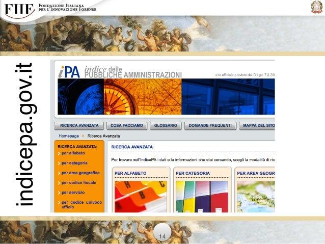 indicepa.gov.it 14