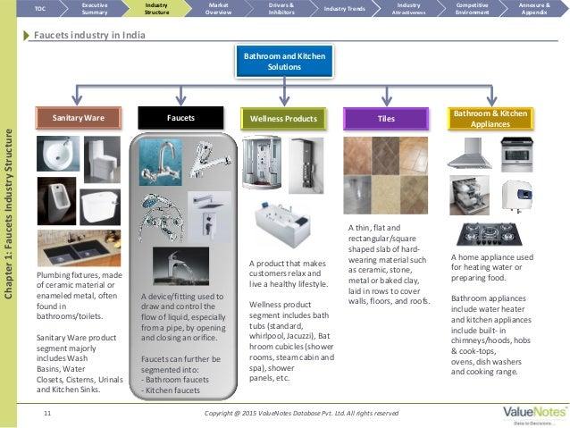 Bathroom Fixtures In India faucets industry in india, 2014-19