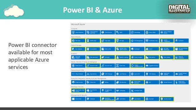 Using Power BI and Azure as analytics engine for business