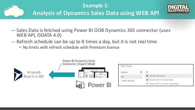 Using Power BI and Azure as analytics engine for business applications