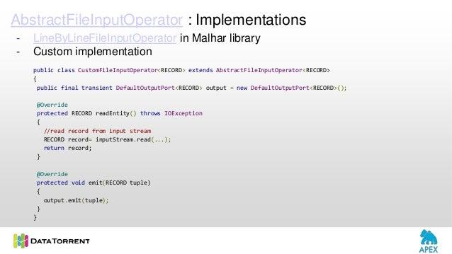 Fault-Tolerant File Input & Output