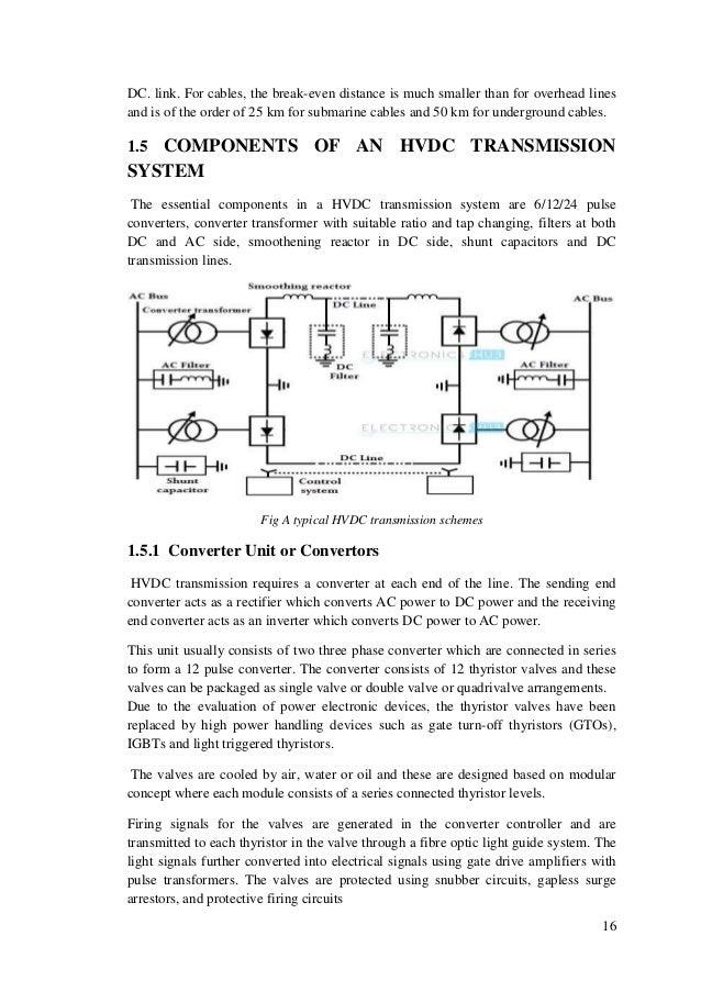 FAULT ANALISIS IN HVDC & HVAC TRANSMISSION LINE