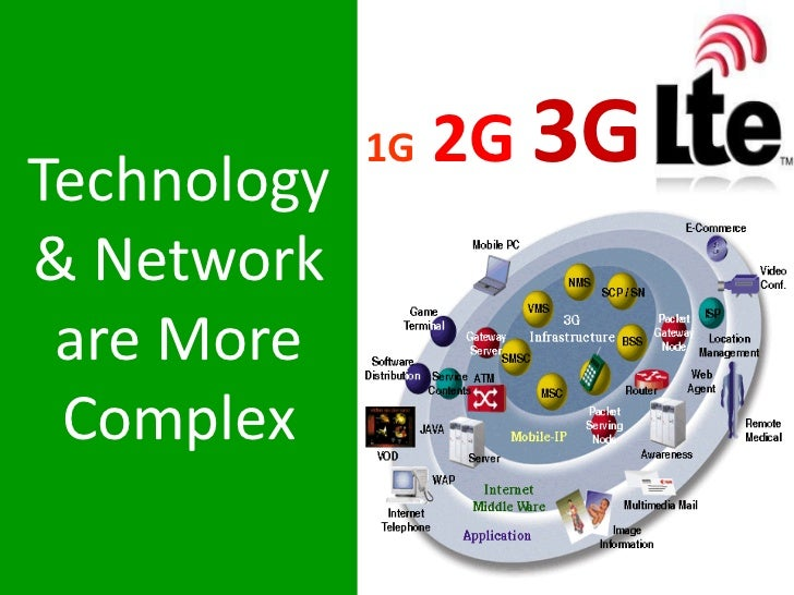 1G   2G 3GTechnology& Network are More Complex                          13