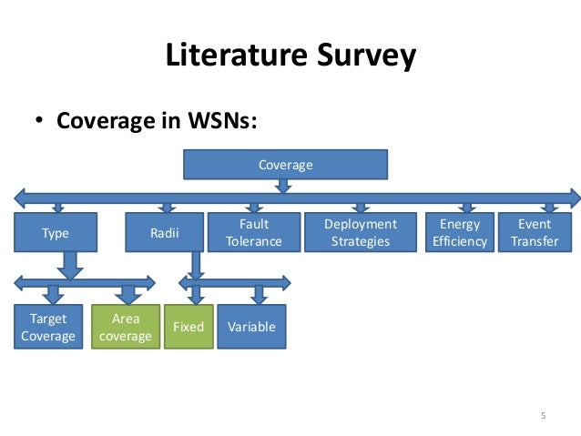 literature review wireless sensor networks Wireless networks 11, 333–340, 2005 2005 springer science + business media, inc manufactured in the netherlands c improving wireless sensor network lifetime through.