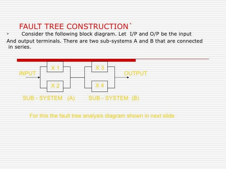 🏆 [DIAGRAM in Pictures Database] Activity 5 Block Diagram Analysis And  Interpretation Just Download or Read And Interpretation -  KRIPKE-MODEL.ONYXUM.COMComplete Diagram Picture Database - Onyxum.com
