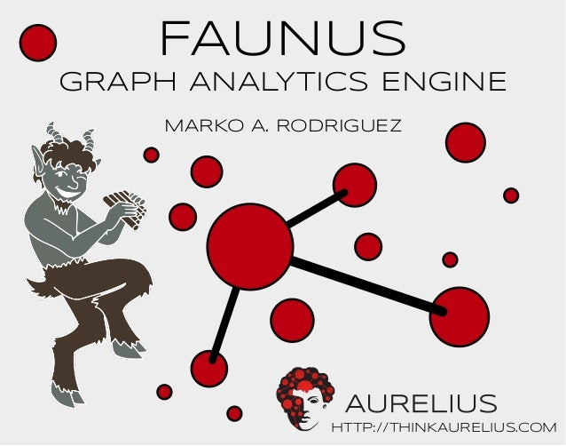 FAUNUSMARKO A. RODRIGUEZhttp://THINKAURELIUS.COMGRAPH ANALYTICS ENGINE