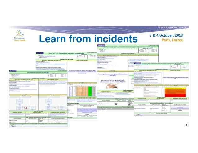 Copyright © Institut Lean France 2013  Learn from incidents  3 & 4 October, 2013 Paris, France  15
