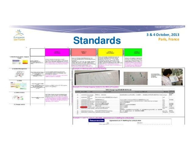 Copyright © Institut Lean France 2013  Standards  3 & 4 October, 2013 Paris, France
