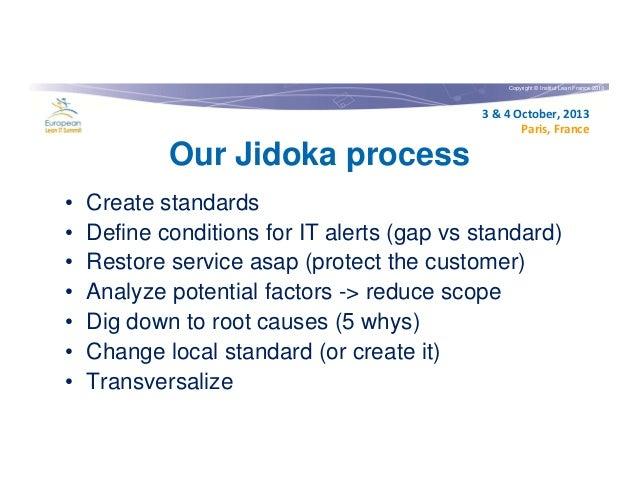 Copyright © Institut Lean France 2013  3 & 4 October, 2013 Paris, France  Our Jidoka process • • • • • • •  Create standar...