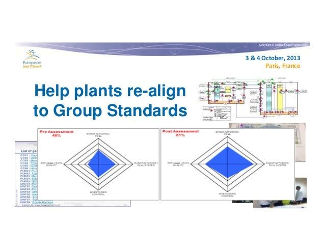 Copyright © Institut Lean France 2013  3 & 4 October, 2013 Paris, France  Help plants re-align to Group Standards  Generic...