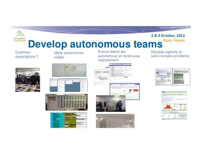 Copyright © Institut Lean France 2013  3 & 4 October, 2013 Paris, France  Develop autonomous teams Customer expectations ?...