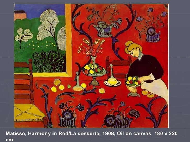 Fauvism And Matisse