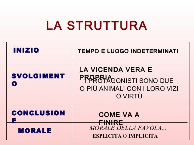 La Favola Slide 2