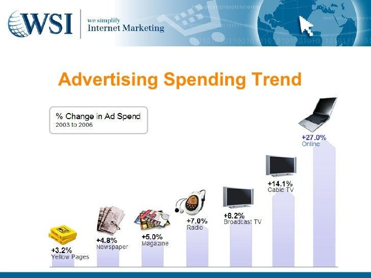 Advertising Spending Trend