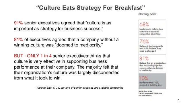 """culture eats strategy for breakfast peter There's a famous quote allegedly attributed to peter drucker, that ""culture eats strategy for breakfast,"" or something to that effect it implies."