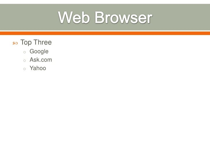 Favorite technologies Slide 2