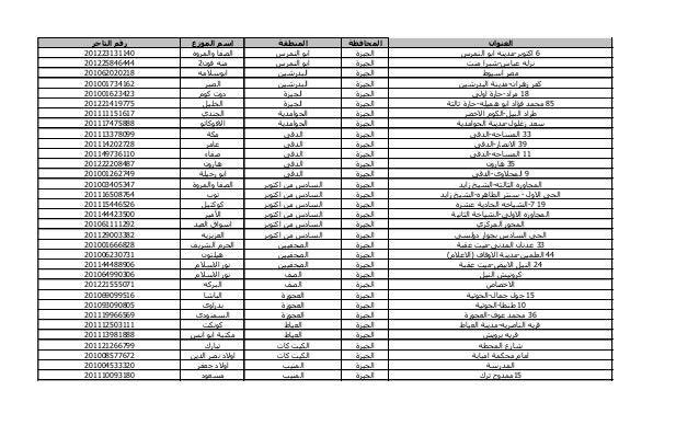 التاجر رقم الموزع إسم المنطقة المحافظة العنوان 201223131140 والمروه الصفا النمرس ابو الجيزة 6اكتو...