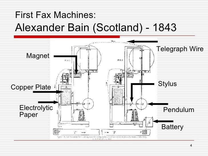 fax machine history
