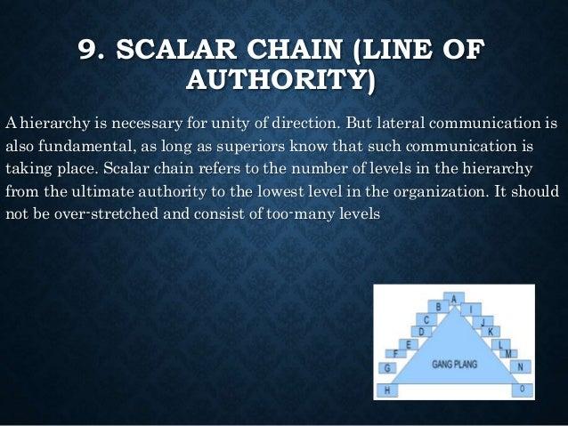 principles of management kfc pdf