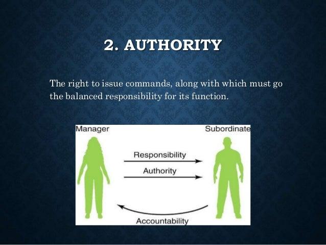 Fayol principles of management on KFC by Shivam Sharma