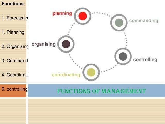 fayols administrative theory