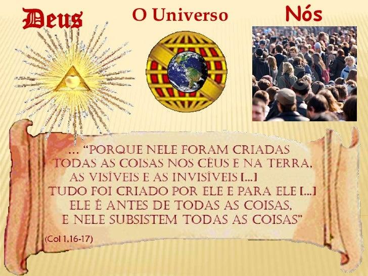 Deus<br />Nós<br />O Universo<br />
