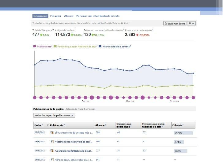 Publicidadhttp://www.facebook.com/advertising/                                       • Anuncios                           ...