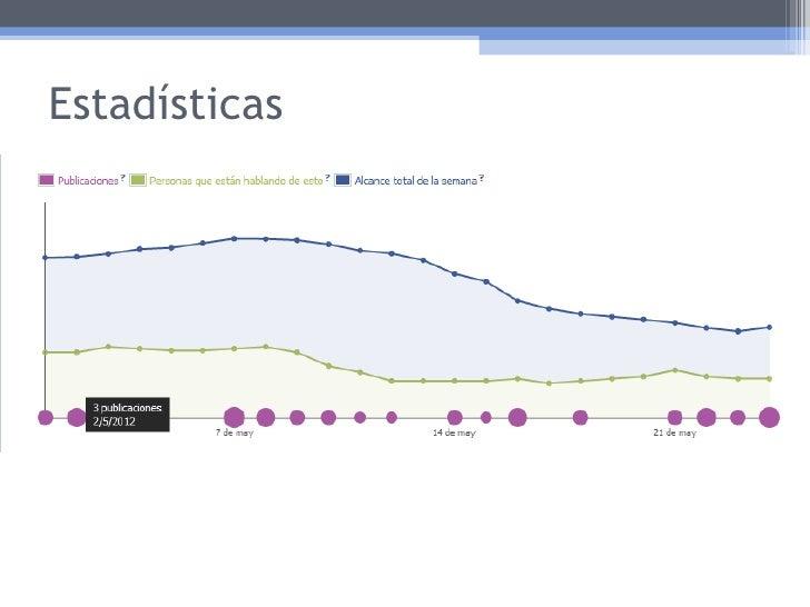 Algunos consejos• Comprender las normas de publicidad de  Facebook http://www.facebook.com/legal/terms?locale=es_ES• Elegi...