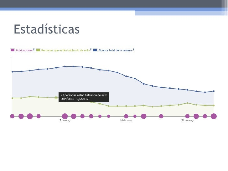 Aplicaciones o Widgets• Herramienta para programar publicaciones: ▫ http://postcron.com/es/ ▫ Uso moderado ▫ Personalizaci...