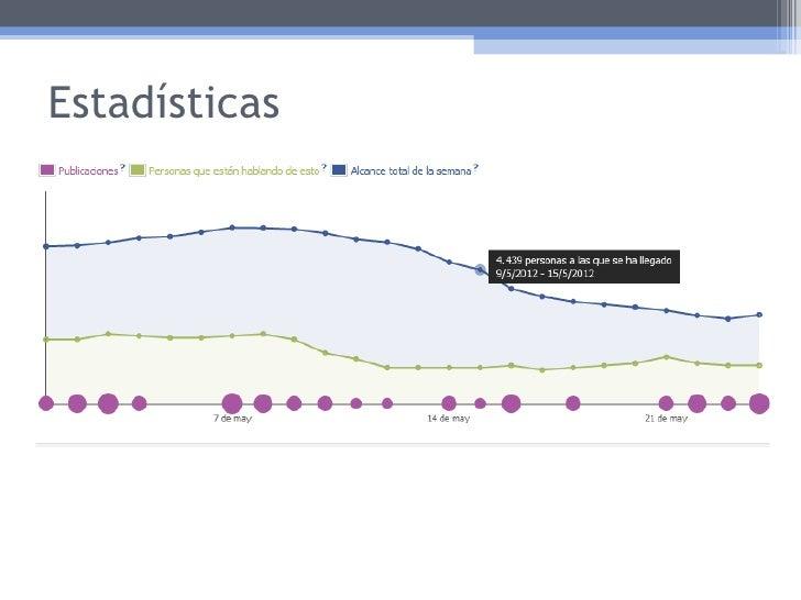 Aplicaciones o Widgets•   Pestaña de noticias•   Twitter•   Canal Youtube•   Flickr•   Encuestas•   Registros•   Cupones  ...