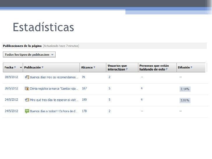 Atentos a: Facebook Offershttps://www.facebook.com/help/offers • Permitirá a las empresas crear cupones y se hará   desde ...