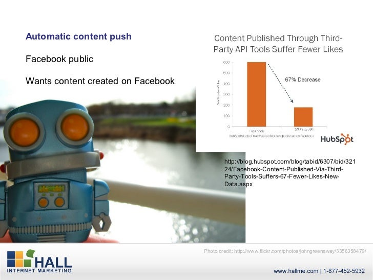 Automatic content pushFacebook publicWants content created on Facebook                                            http://b...