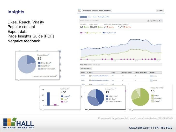 InsightsLikes, Reach, ViralityPopular contentExport dataPage Insights Guide [PDF]Negative feedback                        ...