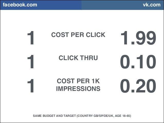 Benchmark: Facebook vs VKontakte ads platform testing