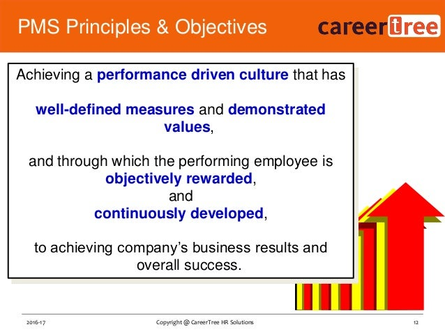 objectives and aims m1 Goals objectives definition: something which you try to achieve: a specific result that a person or system aims to achieve within a time frame and with available.