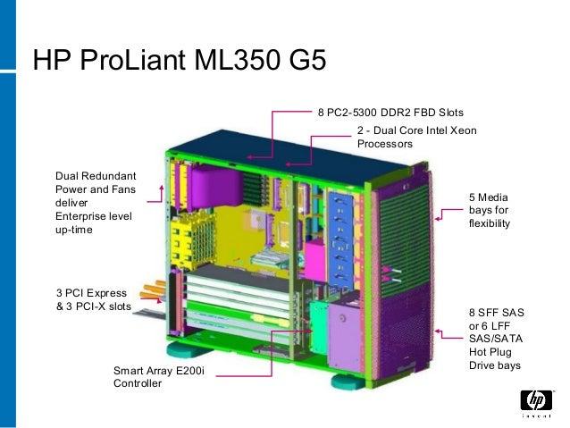 proliant technical rh slideshare net hp proliant ml350 user manual hp proliant ml350 g4p manual