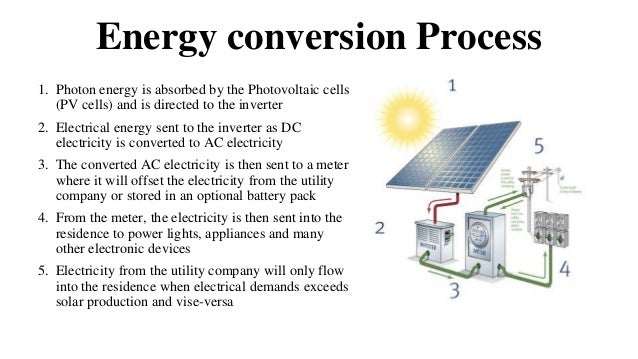 Solar Energy Process Www Picswe Com