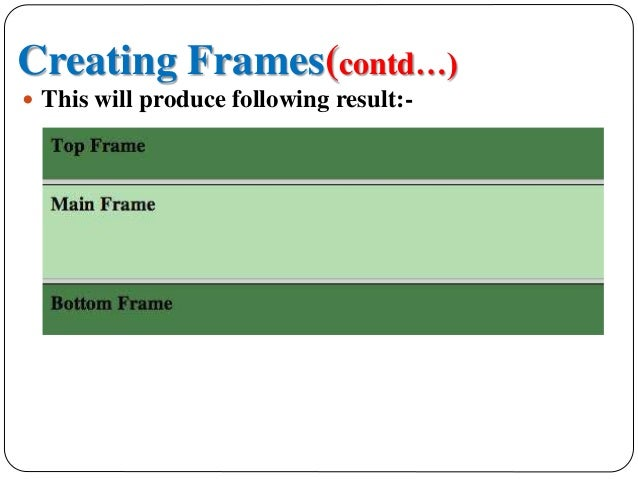 DEFINE FRAME AND FRAME SET WITH A EXAMPLE