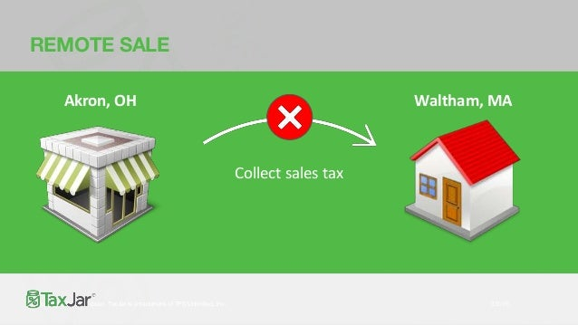 GOOD NEWS • Focus on nexus. Amazon will collect sales tax for you! • Tax Collection Service in Seller Central • Product ta...