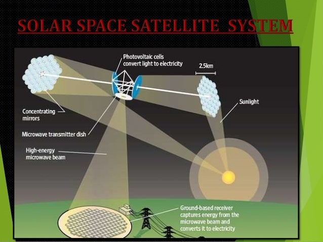 Space Solar Power Satellite