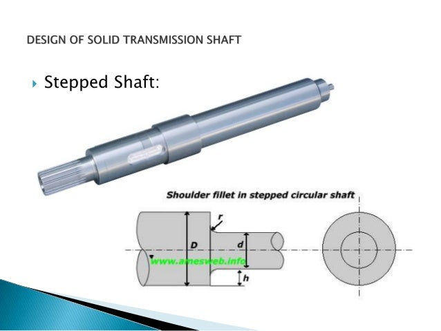 design of shaft By glenn m boyce, phd, pe shafts are the doorways to the underground, serving as the location at which all material enters and exits they vary in size and depth, and their design and construction are key to the successful completion of any tunneling project.