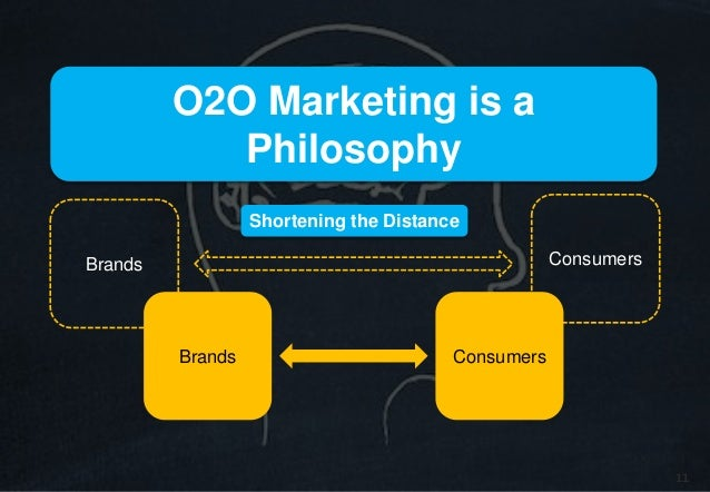 11 O2O Marketing is a Philosophy Brands Consumers Shortening the Distance ConsumersBrands