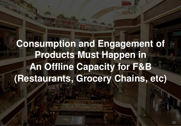 Consumption and Engagement of Products Must Happen in An Offline Capacity for F&B (Restaurants, Grocery Chains, etc) 12