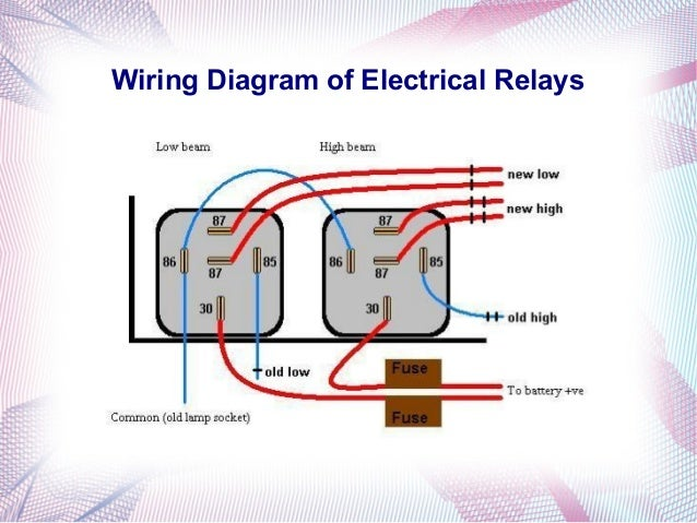 types and function of electrical relays 8 638?cb=1460705596 types and function of electrical relays electrical relay wiring diagram at fashall.co